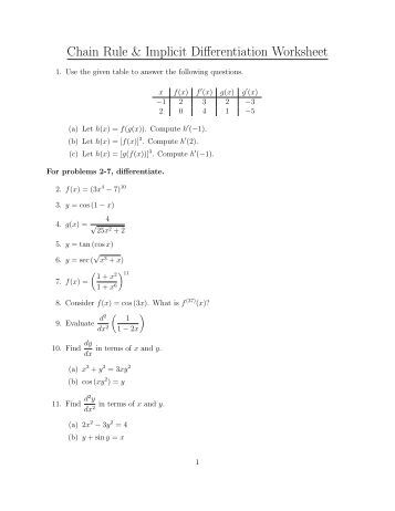 Worksheets Implicit Differentiation Worksheet name math 103 worksheet 7 implicit differentiation 1 find dy chain rule worksheet