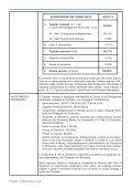 AVIVA VITA EURO SECTOR - Page 3