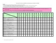 Registered Environmental Consultants List Jan 2012.xlsx