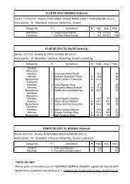 Ámbito Autonómico - Federación de Golf de la Comunidad Valenciana