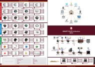 SmartBUS Collection 2013 v.2.1.pdf - Smart-Bus Home Automation