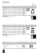 Grisi led applique - Martini - Page 5