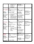 Matriz de Responsabilidades - BVS Psicologia ULAPSI Brasil - Page 3