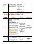 Matriz de Responsabilidades - BVS Psicologia ULAPSI Brasil - Page 4