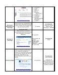 Matriz de Responsabilidades - BVS Psicologia ULAPSI Brasil - Page 5