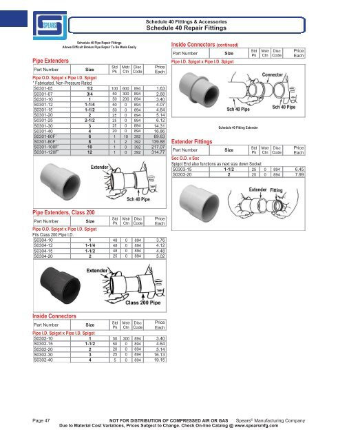 White Spears S119 Series PVC Pipe Fitting 1 Socket Repair Coupling with EPDM O-ring