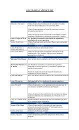 Calendario Académico 2009 - Med.ufro.cl