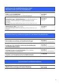 Fortbildungs - IMeNS Portal - Lahn-Dill-Kreis - Page 2