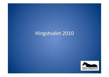Hingstvalet 2010 - Stall Bredbyn