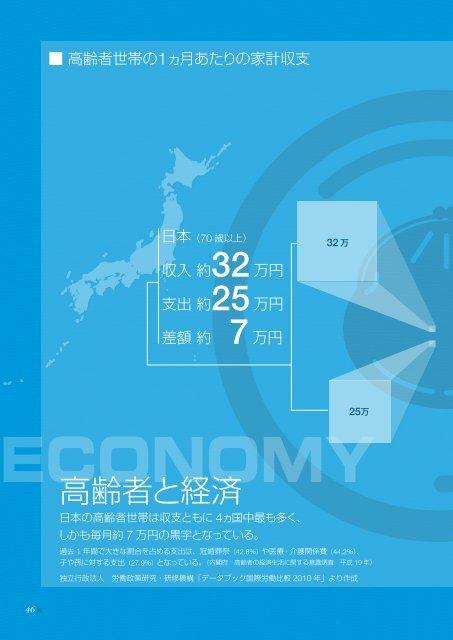 6.高齢者と経済(46)