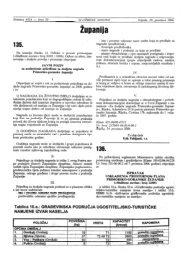 Prostorni plan Primorsko-goranske županije-Ispravak ... - zavod pgz