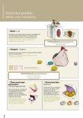 OSTERKATALOG PAASCATALOGUS - Seite 6