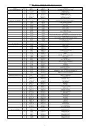 2009-10學年「開卷有益」閱讀推廣計劃- 捐款者/留名者芳名 ... - 保良局