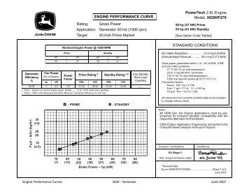 3029HF270 1500 41kW.pdf - John Deere Industrial Engines
