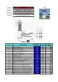 Cataloog Wisselstukken Particulieren 2013 NED - Nicotoy - Page 3