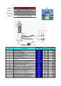 Cataloog Wisselstukken Particulieren 2013 NED - Nicotoy - Page 4