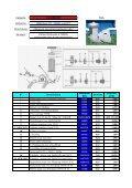 Cataloog Wisselstukken Particulieren 2013 NED - Nicotoy - Page 5