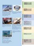Mosogatók, csaptelepek, hulladékosztályozók - Falco Depo Udvar - Page 3