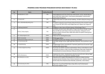 Penerima Dana PM ITB 2013.pdf - Lembaga Penelitian dan ...