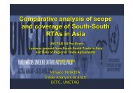 Comparative analysis of scope and coverage of South-South RTAs ...