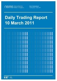 Daily Trading Report 10 March 2011 - EMC