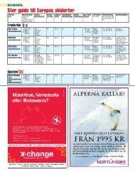 Stor guide till Europas skidorter - Expressen