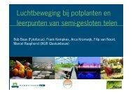 Luchtbeweging bij potplanten - Energiek2020