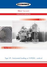 Type VP horizontal loading or VVP(EH) - Coidan Graphite Products