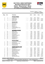 ReportPrinter Report - SSV Pichl/Gsies