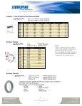 our line card - Liquidyne - Page 2