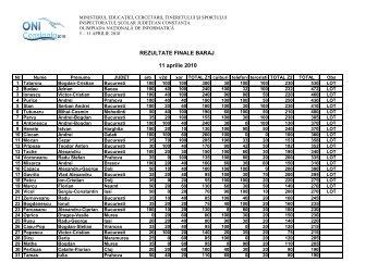Rezultate - Olimpiada Nationala de Informatica - Constanta 2010
