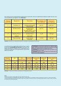 Estructuras de Concreto - Biblioteca - Page 3