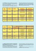 Estructuras de Concreto - Biblioteca - Page 4