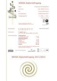 WEISA Diplomlehrgang 2011/2012 WEISA Diplomlehrgang