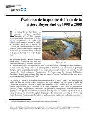 Évolution de la qualité de l'eau de la rivière Boyer Sud de 1998 à 2008