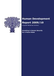 Human Development Report 2009/10