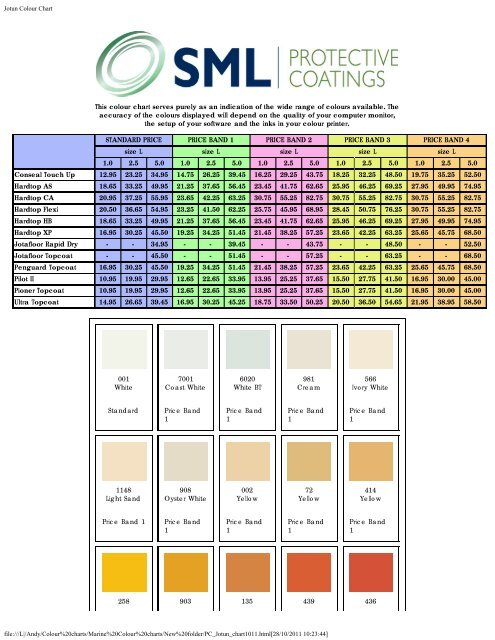 Jotun Colour Chart - SML Marine Paints