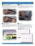 Datasheet - DATAQ Instruments - Page 3