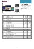 Raymarine price list German - westoil - Seite 6