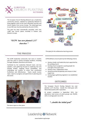 THE PROCESS OUTCOMES - Leadership Network