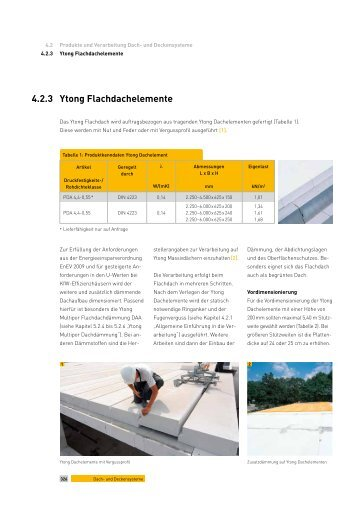Ytong Massivdach - Flachdach - Ytong Bausatzhaus GmbH