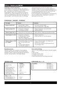 510110 Bruksanvisning - Page 3