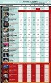 27. September bis 3. Oktober Spielwoche 39 - Thalia Kino - Page 3