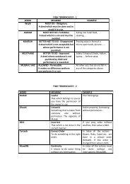 FIQH TERMINOLOGY - 1 WORD MEANING ... - Hujjat Workshop