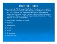 Holland Codes Explained