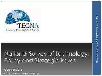 survey slides