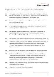 Meilensteine in der Geschichte von Swissphone