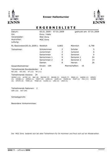 Ergebnisse des int. Ennser Hallenturniers 2009 - PSV Steyr