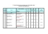 ( SEHINGGA 30 SEPTEMBER 2012 ) 57 PROJEK SEDANG ...