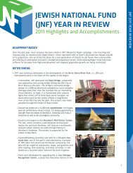 JEWISH NATIONAL FUND (JNF) YEAR IN REVIEW
